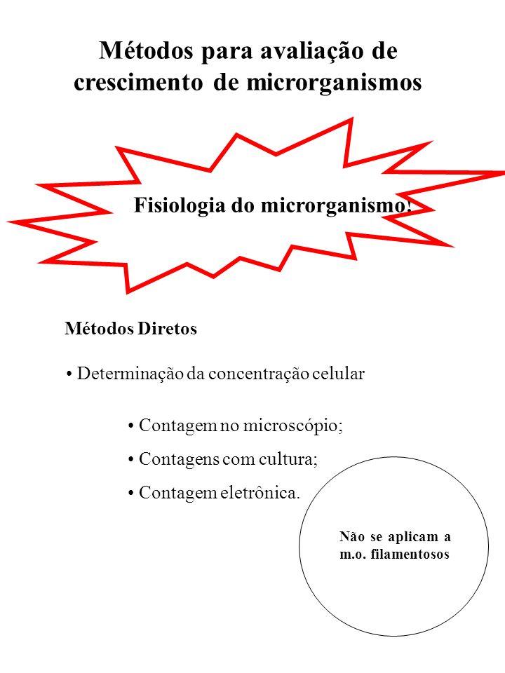 Métodos para avaliação de crescimento de microrganismos Fisiologia do microrganismo! Métodos Diretos Determinação da concentração celular Contagem no