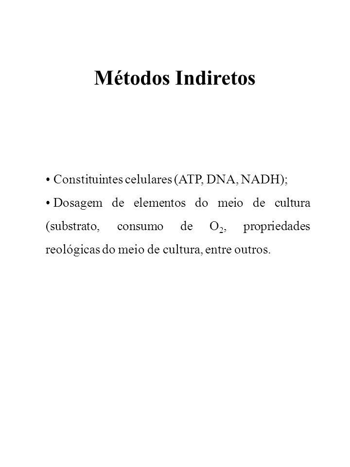 Métodos Indiretos Constituintes celulares (ATP, DNA, NADH); Dosagem de elementos do meio de cultura (substrato, consumo de O 2, propriedades reológica
