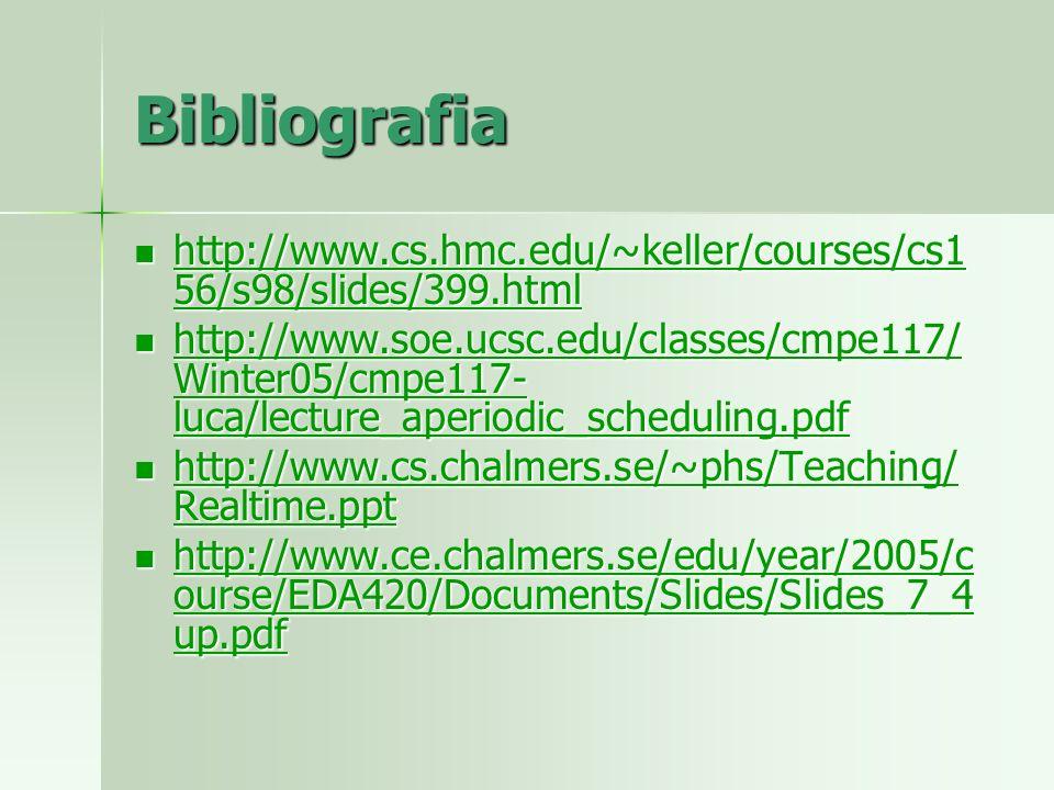 Bibliografia http://www.cs.hmc.edu/~keller/courses/cs1 56/s98/slides/399.html http://www.cs.hmc.edu/~keller/courses/cs1 56/s98/slides/399.html http://