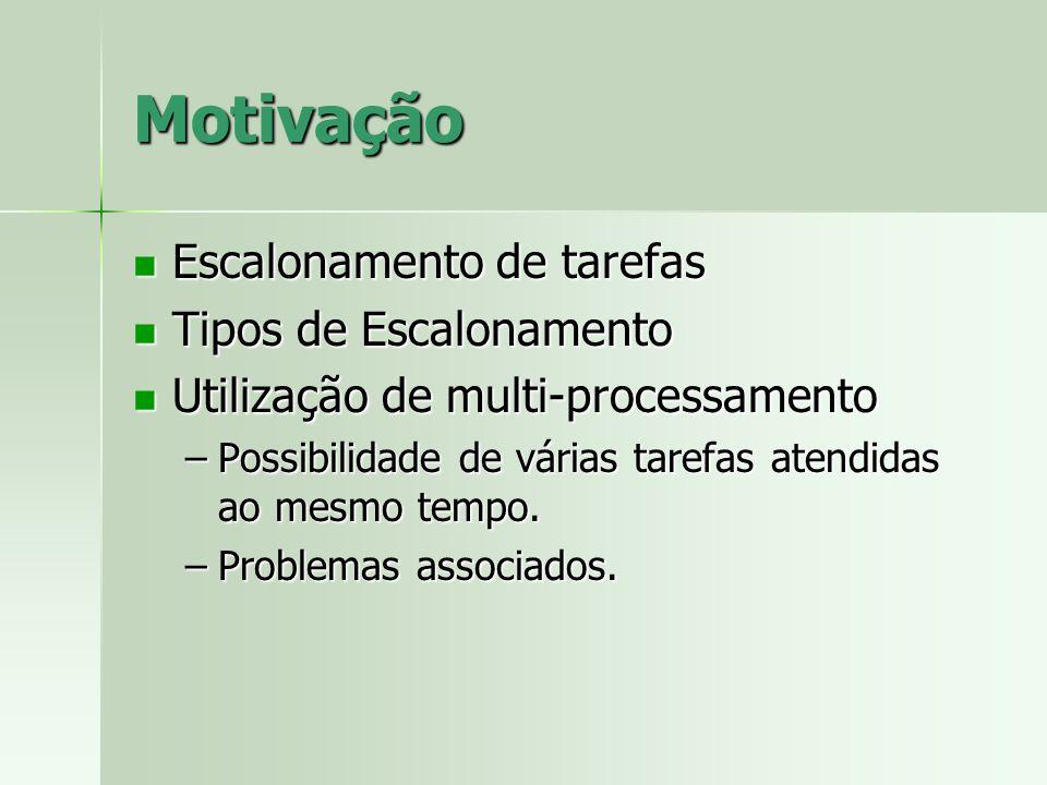 Motivação Escalonamento de tarefas Escalonamento de tarefas Tipos de Escalonamento Tipos de Escalonamento Utilização de multi-processamento Utilização