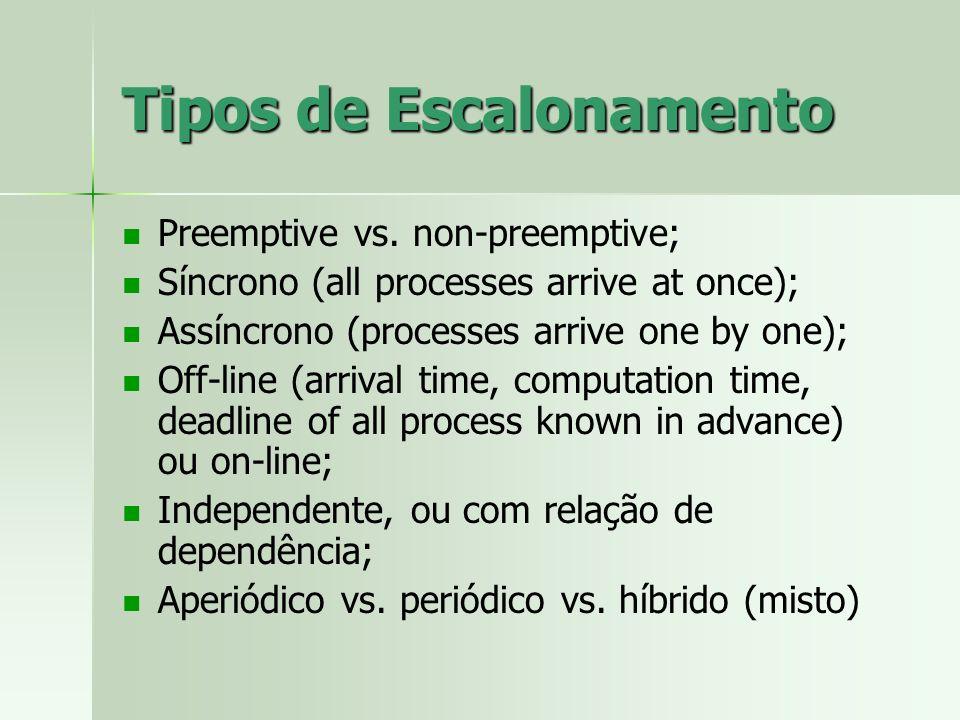 Tipos de Escalonamento Preemptive vs. non-preemptive; Síncrono (all processes arrive at once); Assíncrono (processes arrive one by one); Off-line (arr