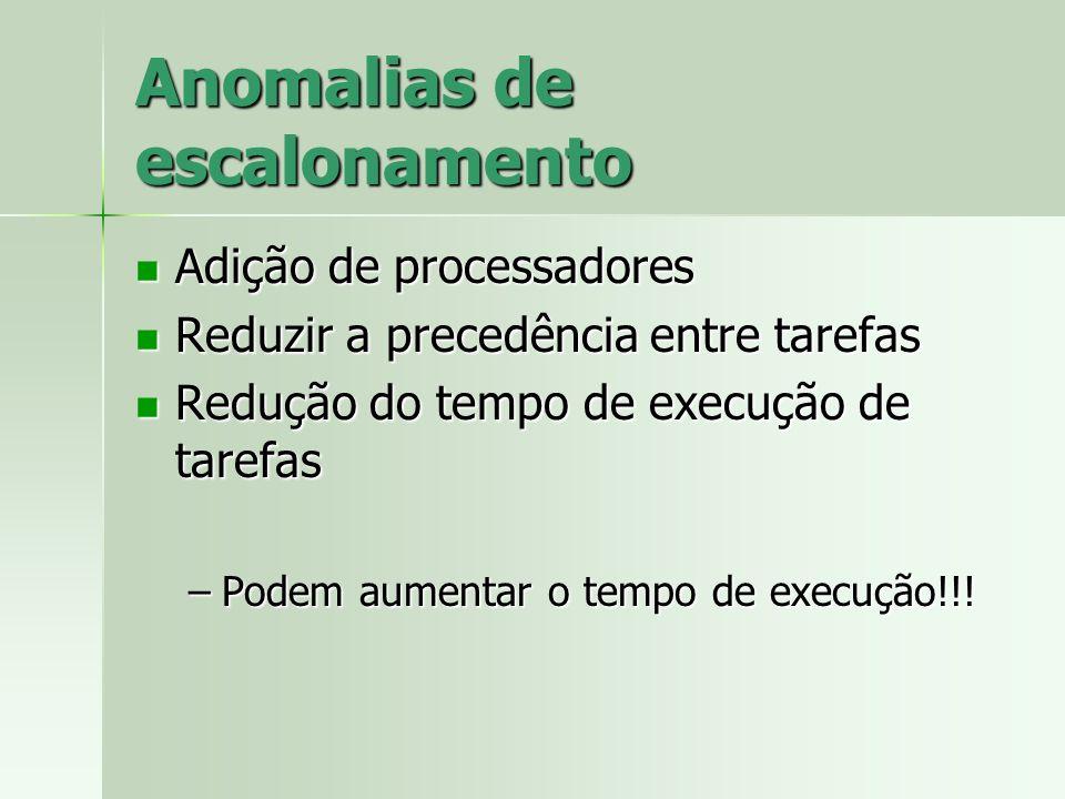 Anomalias de escalonamento Adição de processadores Adição de processadores Reduzir a precedência entre tarefas Reduzir a precedência entre tarefas Red
