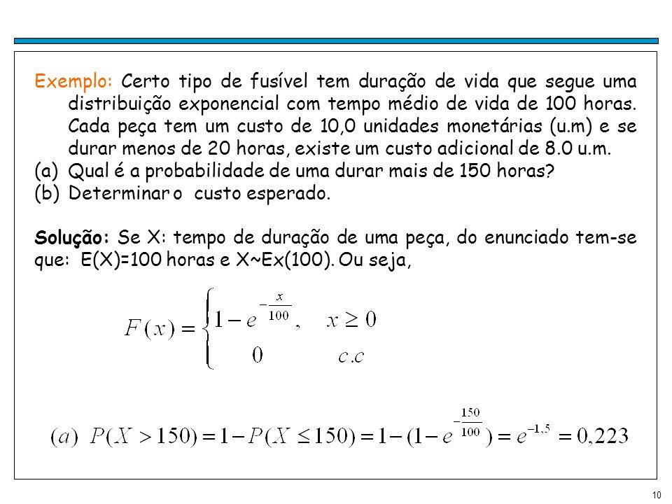 10 Exemplo: Certo tipo de fusível tem duração de vida que segue uma distribuição exponencial com tempo médio de vida de 100 horas. Cada peça tem um cu