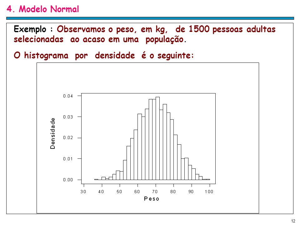 12 4. Modelo Normal Exemplo : Observamos o peso, em kg, de 1500 pessoas adultas selecionadas ao acaso em uma população. O histograma por densidade é o