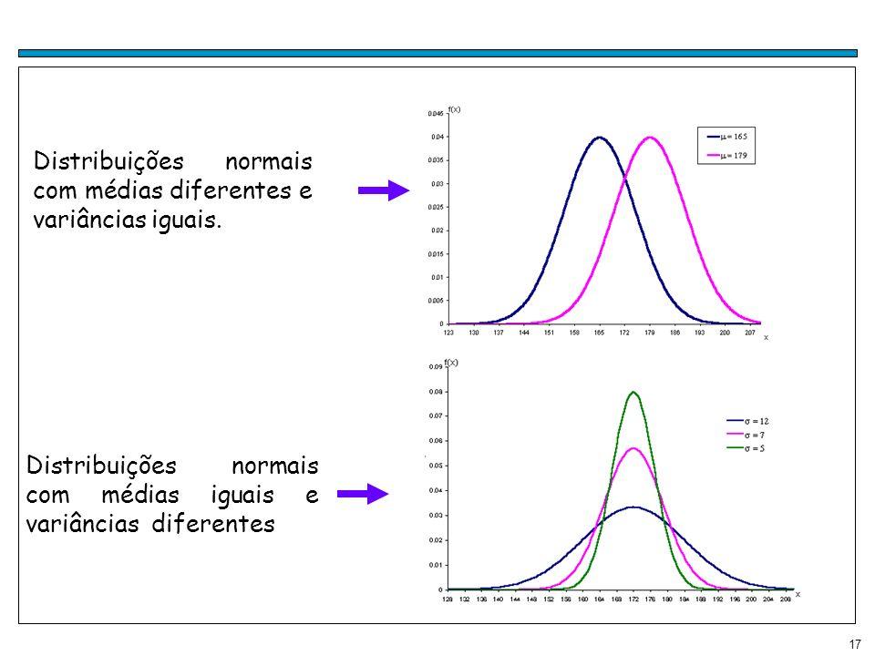 17 Distribuições normais com médias diferentes e variâncias iguais. Distribuições normais com médias iguais e variâncias diferentes