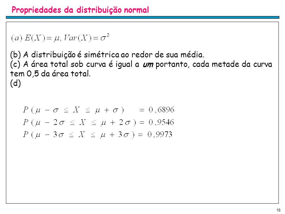 18 Propriedades da distribuição normal (b) A distribuição é simétrica ao redor de sua média. (c) A área total sob curva é igual a um portanto, cada me