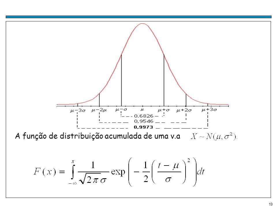 19 A função de distribuição acumulada de uma v.a