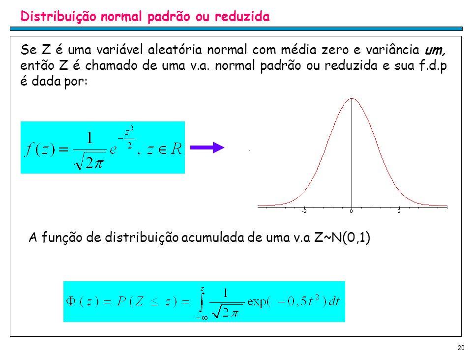 20 Distribuição normal padrão ou reduzida Se Z é uma variável aleatória normal com média zero e variância um, então Z é chamado de uma v.a. normal pad