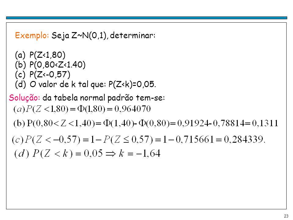 23 Exemplo: Seja Z~N(0,1), determinar: (a)P(Z<1,80) (b)P(0,80<Z<1.40) (c)P(Z<-0,57) (d)O valor de k tal que: P(Z<k)=0,05. Solução: da tabela normal pa