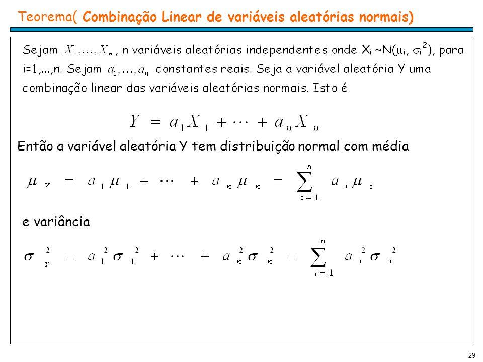 29 Teorema( Combinação Linear de variáveis aleatórias normais) Então a variável aleatória Y tem distribuição normal com média e variância