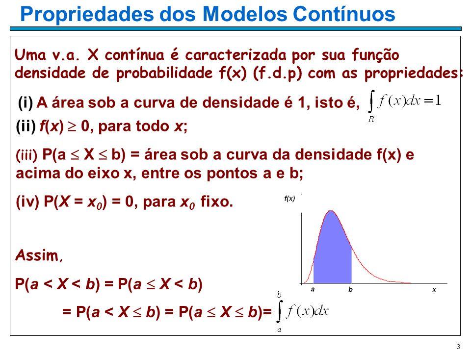 3 (i) A área sob a curva de densidade é 1, isto é, (ii) f(x) 0, para todo x; (iii) P(a X b) = área sob a curva da densidade f(x) e acima do eixo x, en