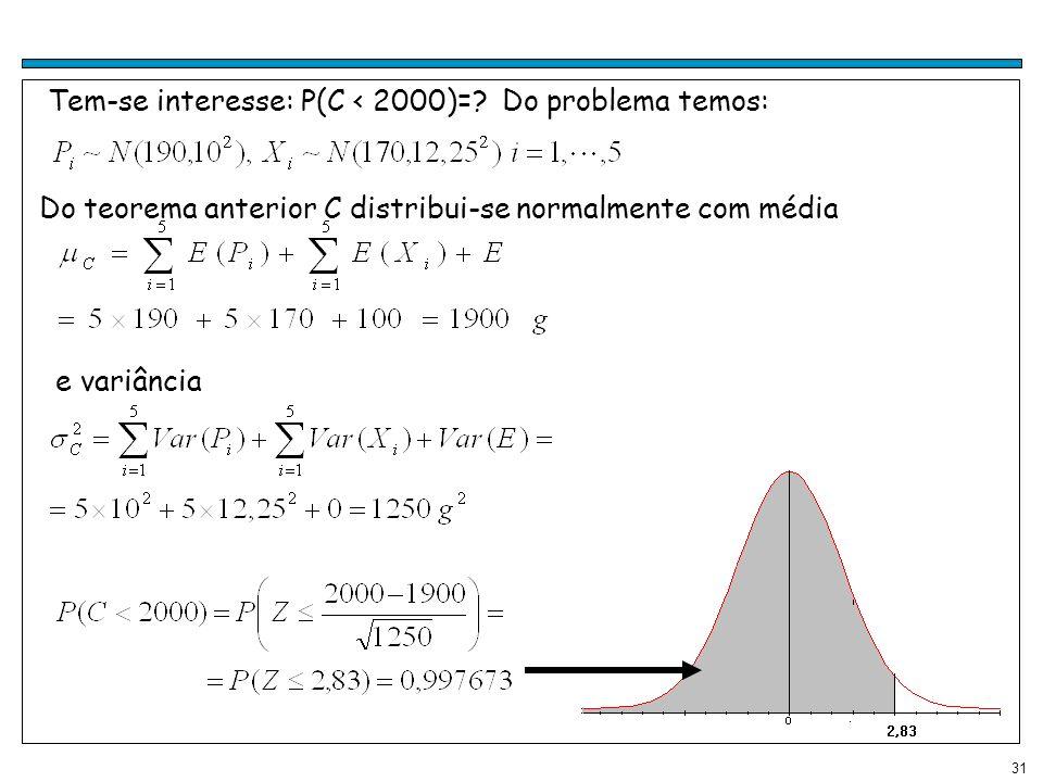 31 Tem-se interesse: P(C < 2000)=? Do problema temos: Do teorema anterior C distribui-se normalmente com média e variância
