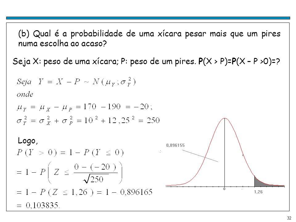 32 (b) Qual é a probabilidade de uma xícara pesar mais que um pires numa escolha ao acaso? Seja X: peso de uma xícara; P: peso de um pires. P(X > P)=P