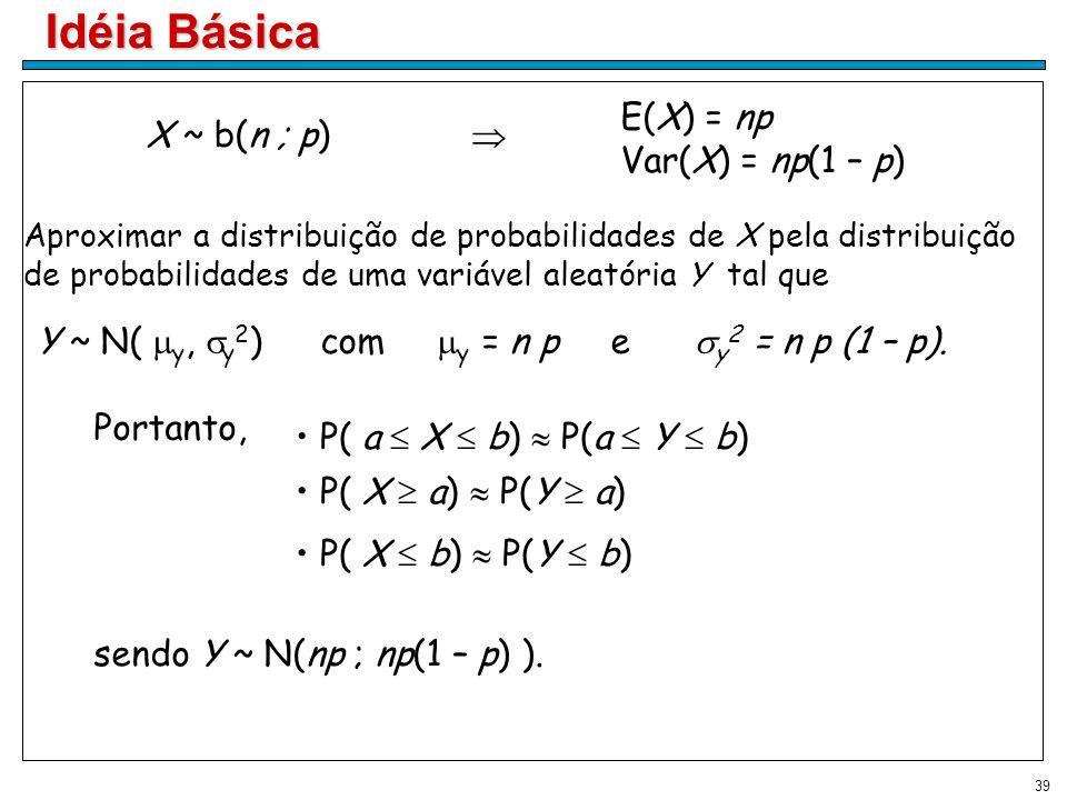 39 sendo Y ~ N(np ; np(1 – p) ). Aproximar a distribuição de probabilidades de X pela distribuição de probabilidades de uma variável aleatória Y tal q