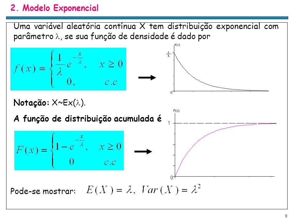 9 Uma variável aleatória contínua X tem distribuição exponencial com parâmetro, se sua função de densidade é dado por 2. Modelo Exponencial Notação: X