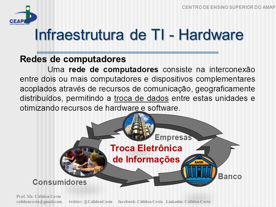 Infraestrutura de TI - Hardware CENTRO DE ENSINO SUPERIOR DO AMAPÁ Redes de computadores Uma rede de computadores consiste na interconexão entre dois