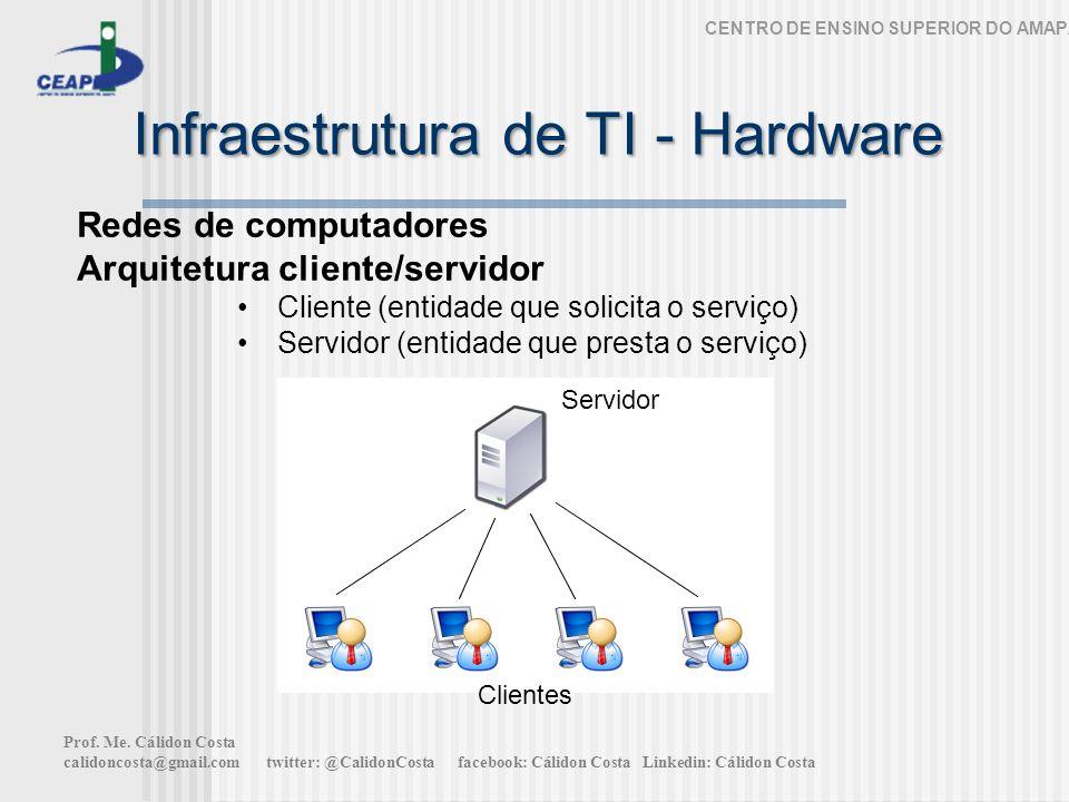 Infraestrutura de TI - Hardware CENTRO DE ENSINO SUPERIOR DO AMAPÁ Redes de computadores Arquitetura cliente/servidor Cliente (entidade que solicita o serviço) Servidor (entidade que presta o serviço) Servidor Clientes Prof.