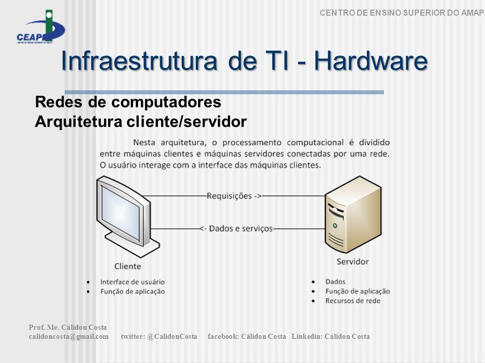 Infraestrutura de TI - Hardware CENTRO DE ENSINO SUPERIOR DO AMAPÁ Redes de computadores Arquitetura cliente/servidor Prof. Me. Cálidon Costa calidonc