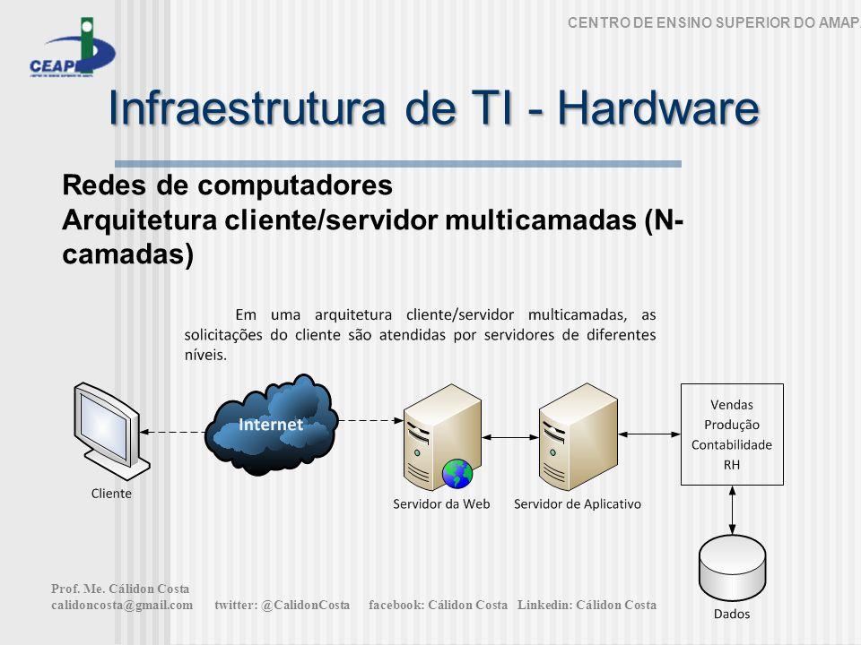 Infraestrutura de TI - Hardware CENTRO DE ENSINO SUPERIOR DO AMAPÁ Redes de computadores Arquitetura cliente/servidor multicamadas (N- camadas) Prof.