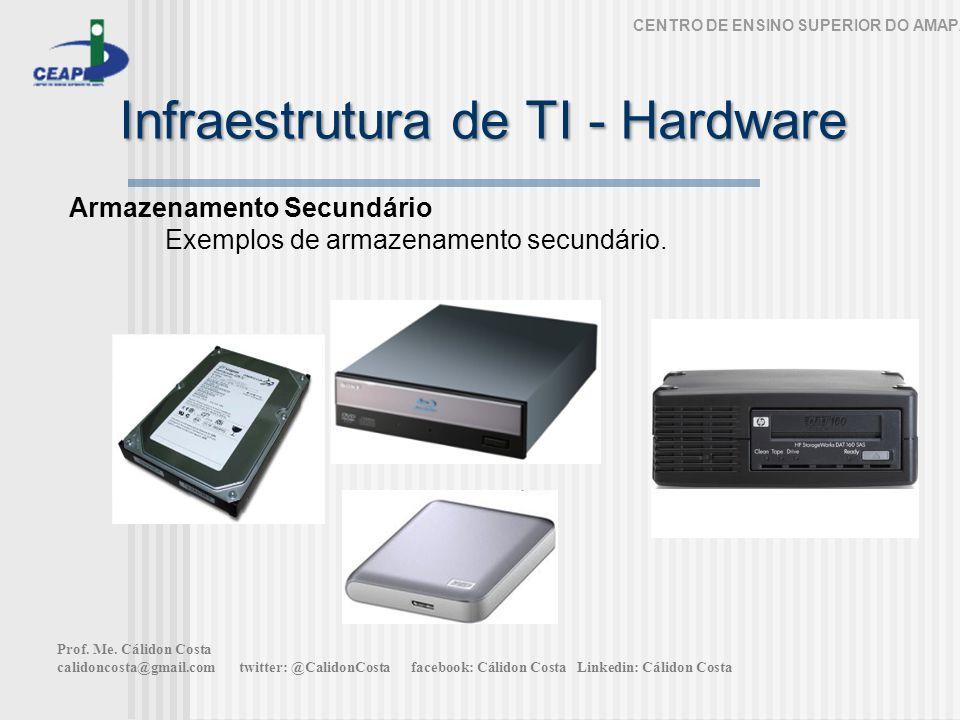 Infraestrutura de TI - Hardware CENTRO DE ENSINO SUPERIOR DO AMAPÁ Armazenamento Secundário Exemplos de armazenamento secundário. Prof. Me. Cálidon Co