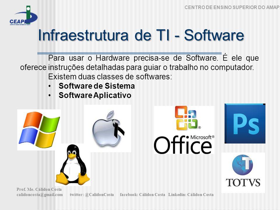Infraestrutura de TI - Software CENTRO DE ENSINO SUPERIOR DO AMAPÁ Para usar o Hardware precisa-se de Software. É ele que oferece instruções detalhada