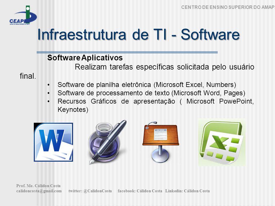 Infraestrutura de TI - Software CENTRO DE ENSINO SUPERIOR DO AMAPÁ Software Aplicativos Realizam tarefas específicas solicitada pelo usuário final. So