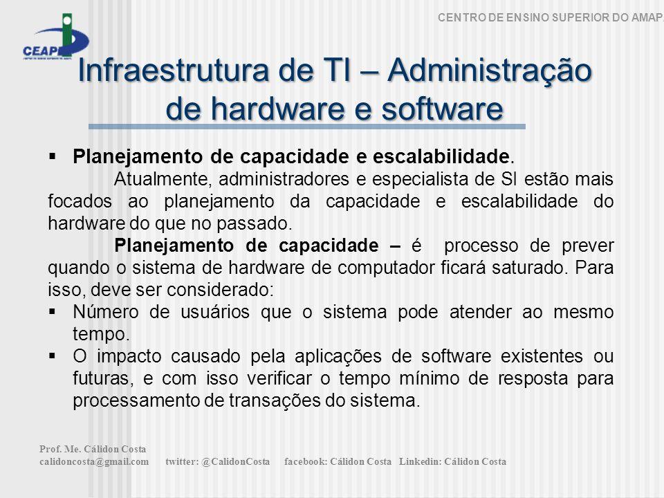 Infraestrutura de TI – Administração de hardware e software CENTRO DE ENSINO SUPERIOR DO AMAPÁ Planejamento de capacidade e escalabilidade. Atualmente