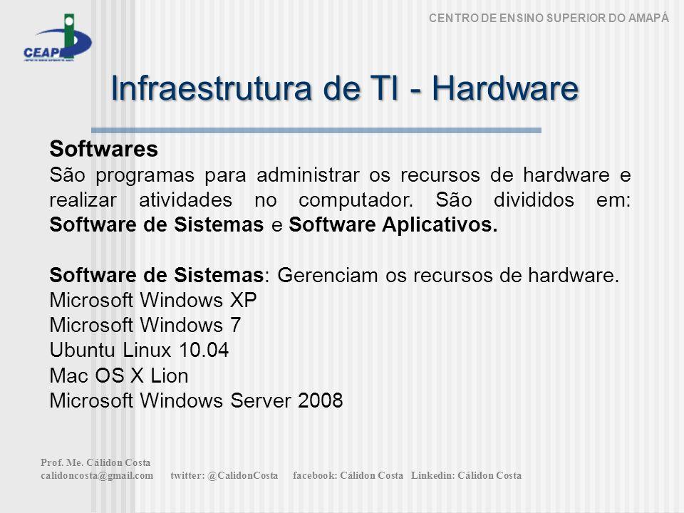 Infraestrutura de TI - Hardware CENTRO DE ENSINO SUPERIOR DO AMAPÁ Softwares São programas para administrar os recursos de hardware e realizar atividades no computador.