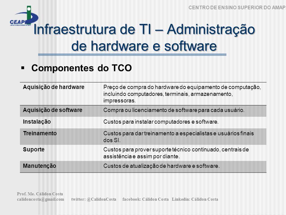 Infraestrutura de TI – Administração de hardware e software CENTRO DE ENSINO SUPERIOR DO AMAPÁ Componentes do TCO Aquisição de hardwarePreço de compra do hardware do equipamento de computação, incluindo computadores, terminais, armazenamento, impressoras.