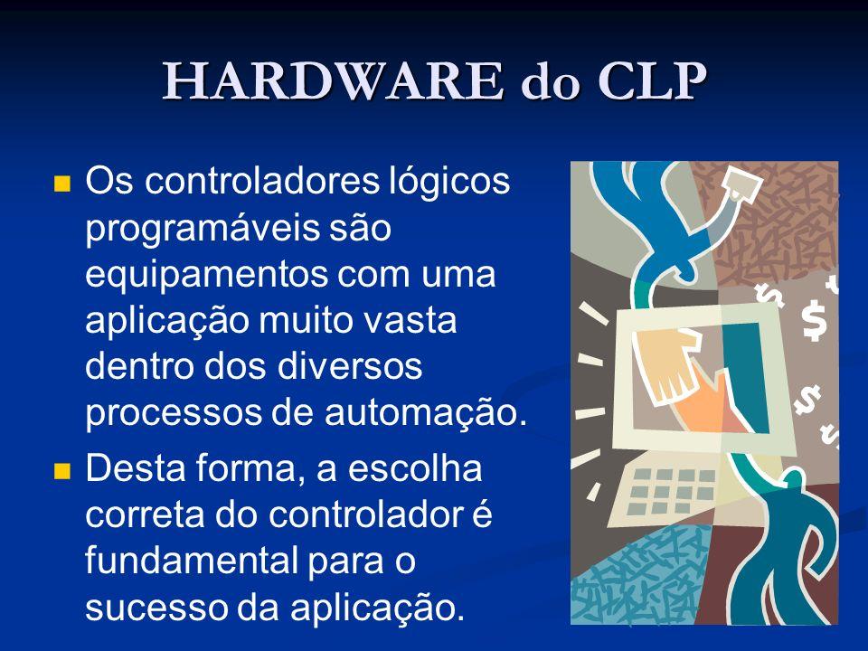 HARDWARE do CLP Os controladores lógicos programáveis são equipamentos com uma aplicação muito vasta dentro dos diversos processos de automação. Desta