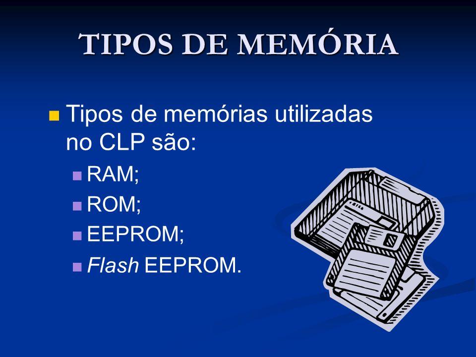 TIPOS DE MEMÓRIA Tipos de memórias utilizadas no CLP são: RAM; ROM; EEPROM; Flash EEPROM.