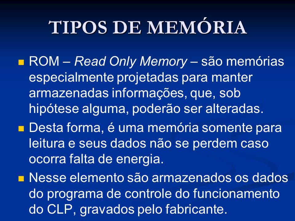 TIPOS DE MEMÓRIA ROM – Read Only Memory – são memórias especialmente projetadas para manter armazenadas informações, que, sob hipótese alguma, poderão