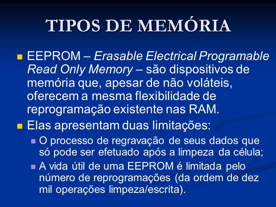 TIPOS DE MEMÓRIA EEPROM – Erasable Electrical Programable Read Only Memory – são dispositivos de memória que, apesar de não voláteis, oferecem a mesma
