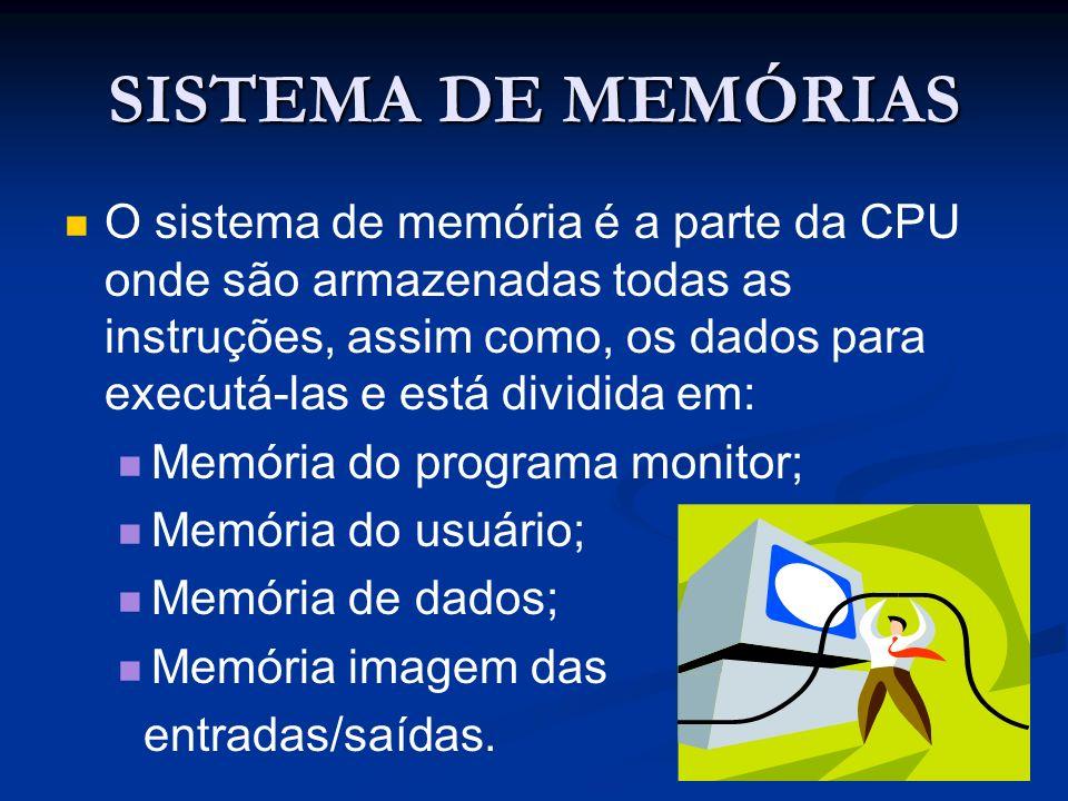 SISTEMA DE MEMÓRIAS O sistema de memória é a parte da CPU onde são armazenadas todas as instruções, assim como, os dados para executá-las e está divid