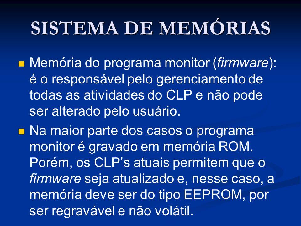 SISTEMA DE MEMÓRIAS Memória do programa monitor (firmware): é o responsável pelo gerenciamento de todas as atividades do CLP e não pode ser alterado p