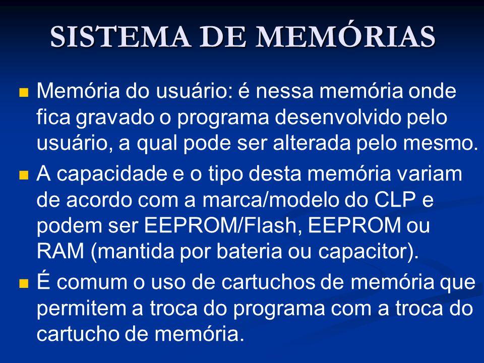 SISTEMA DE MEMÓRIAS Memória do usuário: é nessa memória onde fica gravado o programa desenvolvido pelo usuário, a qual pode ser alterada pelo mesmo. A