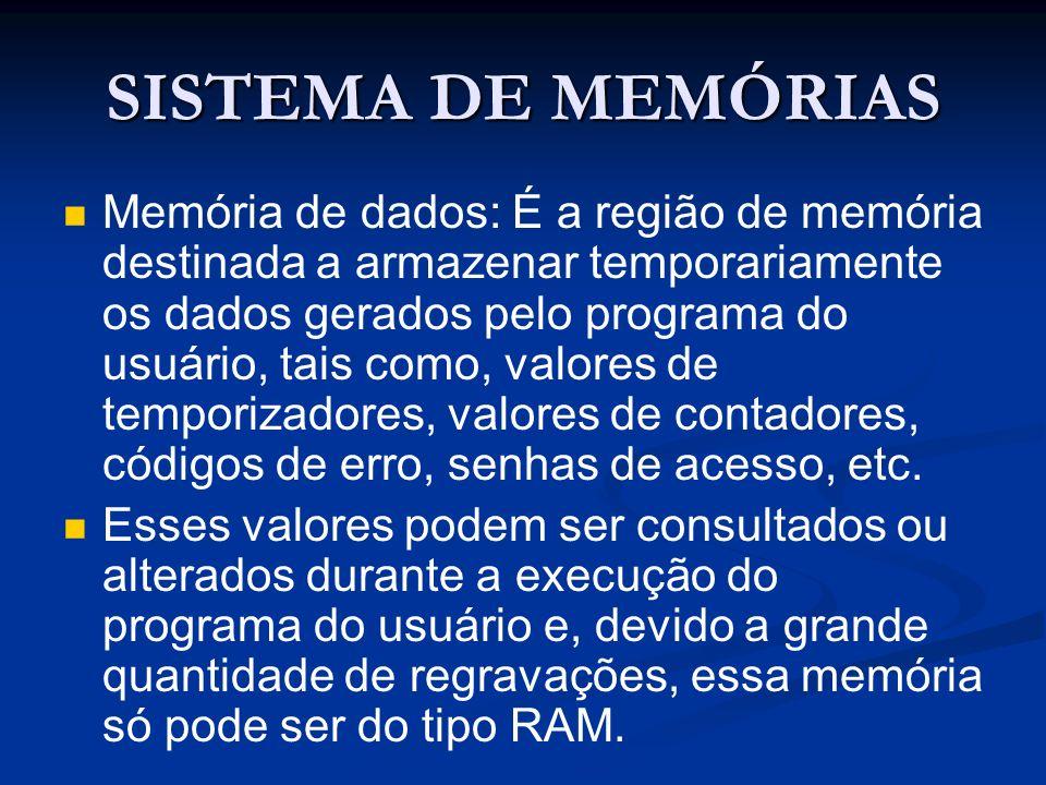 SISTEMA DE MEMÓRIAS Memória de dados: É a região de memória destinada a armazenar temporariamente os dados gerados pelo programa do usuário, tais como