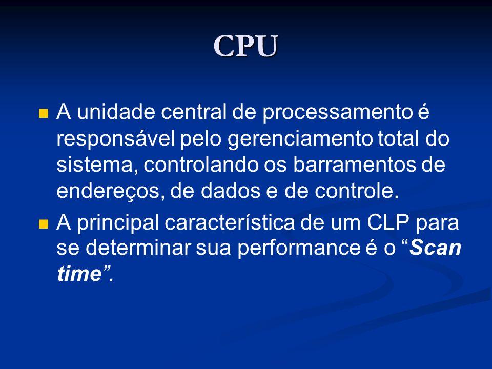 CPU A unidade central de processamento é responsável pelo gerenciamento total do sistema, controlando os barramentos de endereços, de dados e de contr