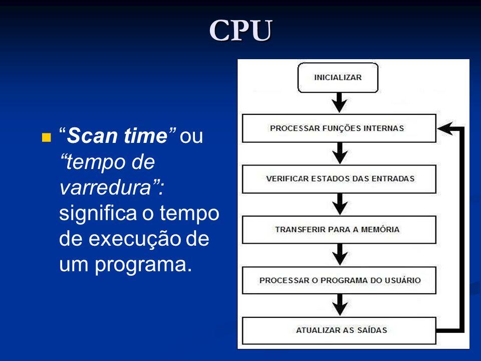 CPU Scan time ou tempo de varredura: significa o tempo de execução de um programa.