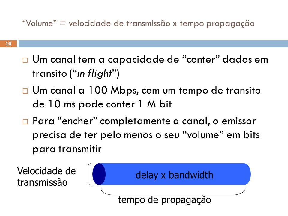 Volume = velocidade de transmissão x tempo propagação Um canal tem a capacidade de conter dados em transito (in flight) Um canal a 100 Mbps, com um te