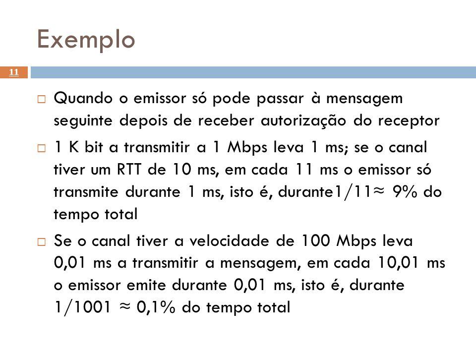 Exemplo Quando o emissor só pode passar à mensagem seguinte depois de receber autorização do receptor 1 K bit a transmitir a 1 Mbps leva 1 ms; se o ca