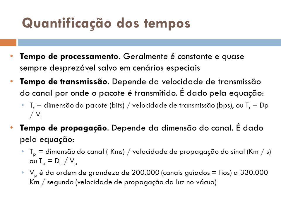 Quantificação dos tempos Tempo de processamento. Geralmente é constante e quase sempre desprezável salvo em cenários especiais Tempo de transmissão. D