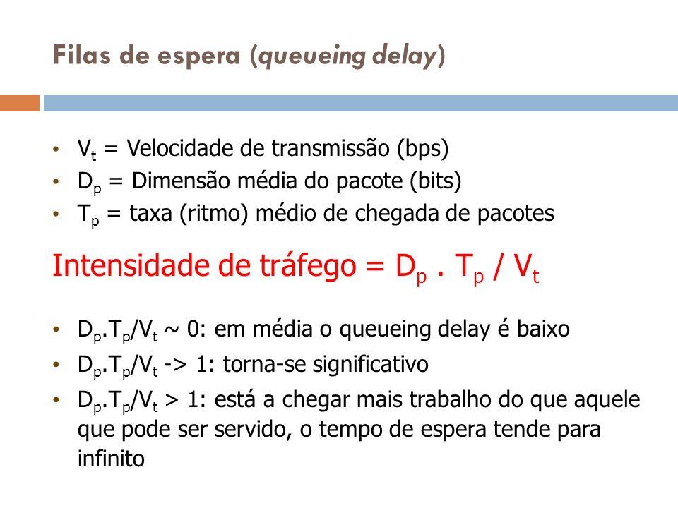 Filas de espera (queueing delay) V t = Velocidade de transmissão (bps) D p = Dimensão média do pacote (bits) T p = taxa (ritmo) médio de chegada de pa