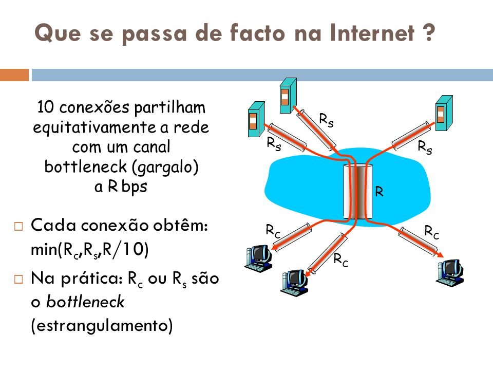 Que se passa de facto na Internet ? 10 conexões partilham equitativamente a rede com um canal bottleneck (gargalo) a R bps RsRs RsRs RsRs RcRc RcRc Rc