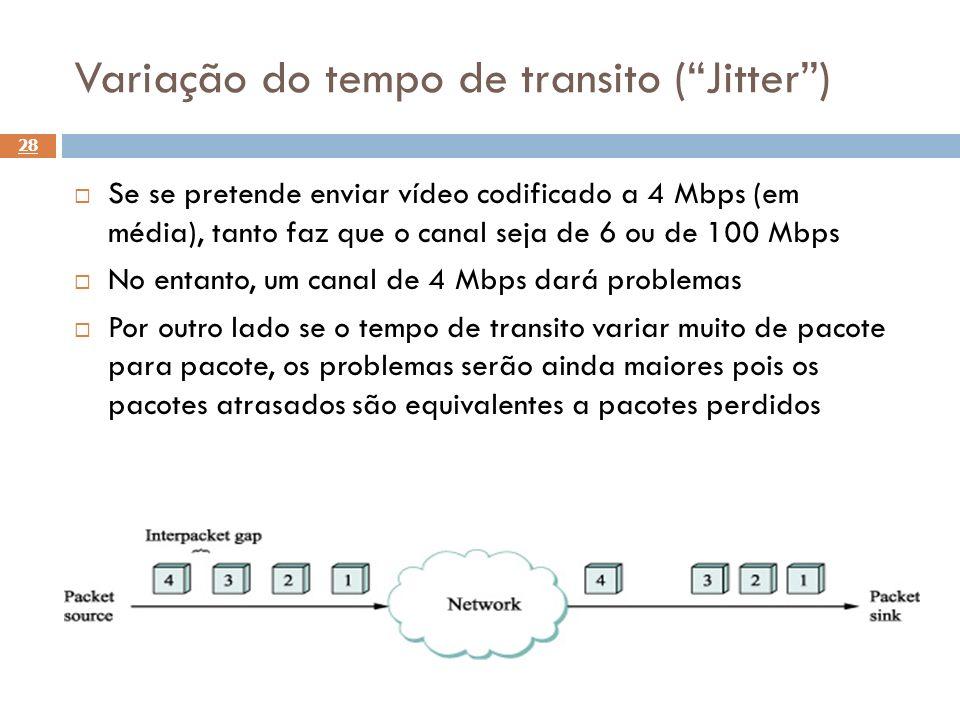 Variação do tempo de transito (Jitter) Se se pretende enviar vídeo codificado a 4 Mbps (em média), tanto faz que o canal seja de 6 ou de 100 Mbps No e