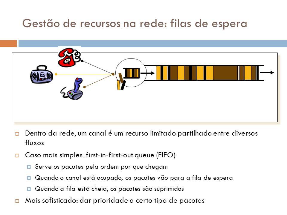 29 Gestão de recursos na rede: filas de espera Dentro da rede, um canal é um recurso limitado partilhado entre diversos fluxos Caso mais simples: firs