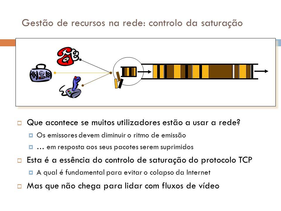 32 Gestão de recursos na rede: controlo da saturação Que acontece se muitos utilizadores estão a usar a rede? Os emissores devem diminuir o ritmo de e