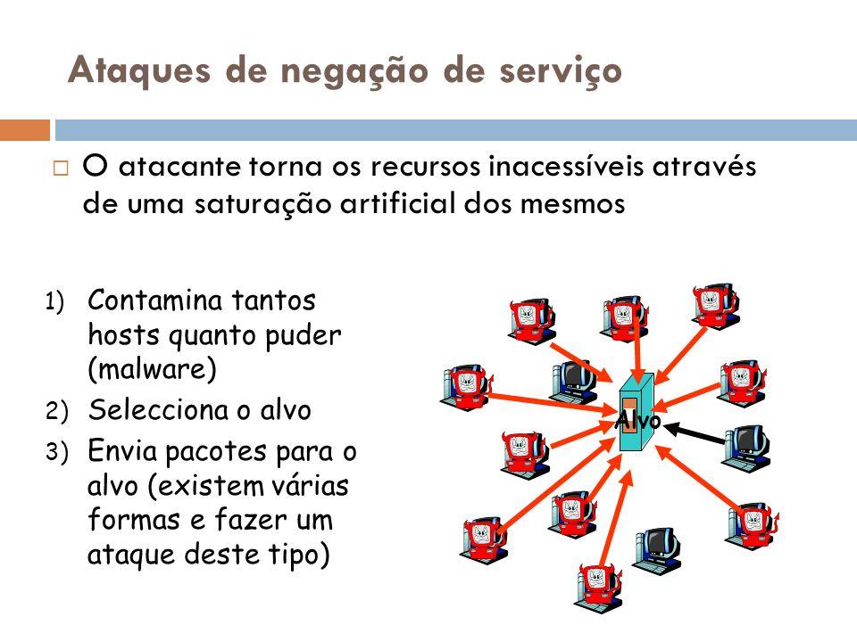 Ataques de negação de serviço O atacante torna os recursos inacessíveis através de uma saturação artificial dos mesmos 1) Contamina tantos hosts quant