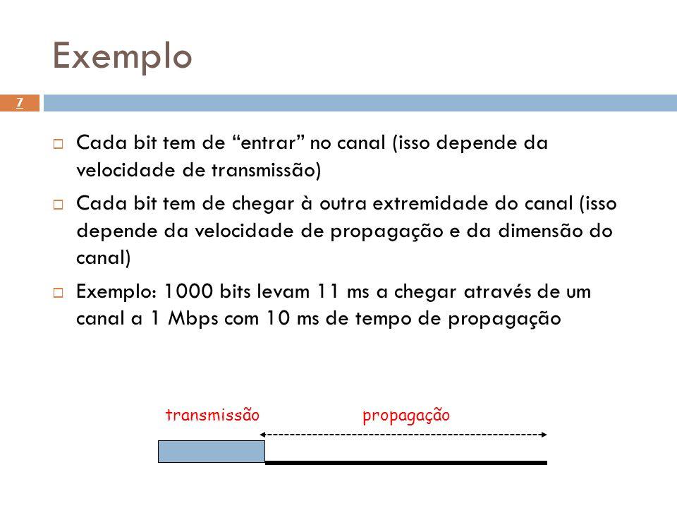 Exemplo Cada bit tem de entrar no canal (isso depende da velocidade de transmissão) Cada bit tem de chegar à outra extremidade do canal (isso depende
