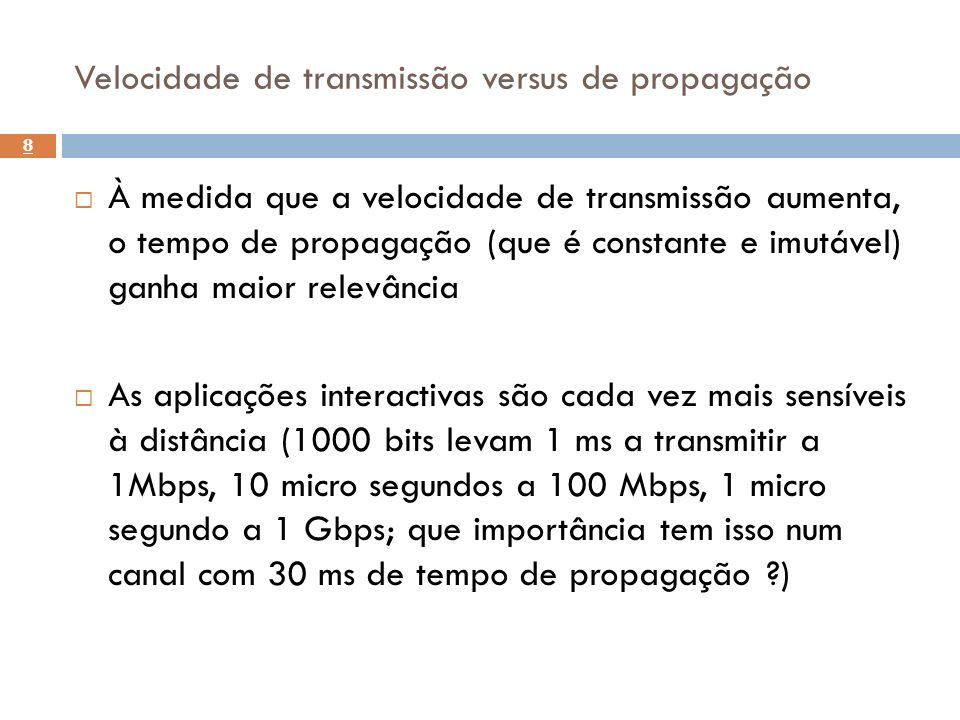 Velocidade de transmissão versus de propagação À medida que a velocidade de transmissão aumenta, o tempo de propagação (que é constante e imutável) ga